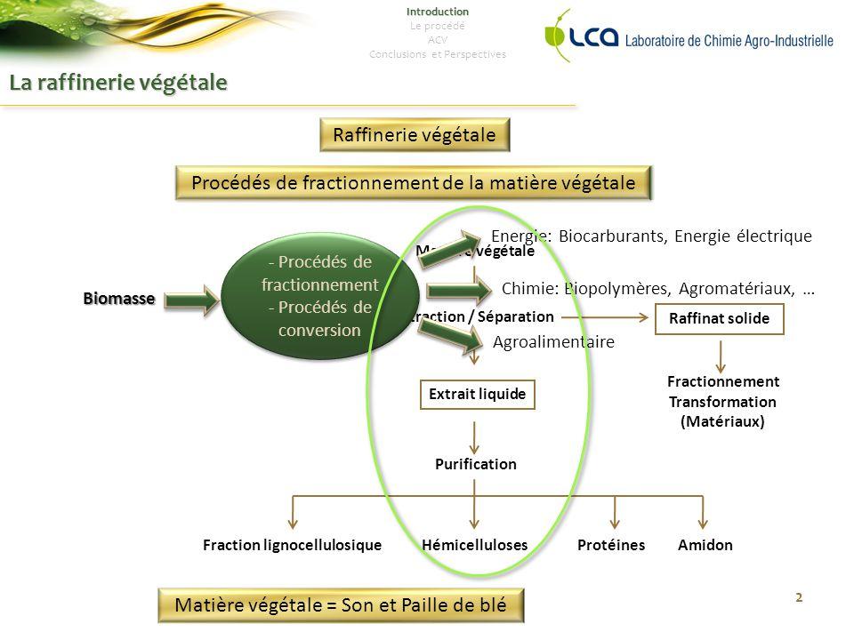 Objectifs Le double objectif de la raffinerie végétale:  Viabilité économique  Respect de l'environnement Articulation de la présentation:  Le procédé de fractionnement de la matière végétale  L'Analyse de Cycle de Vie du procédé 3Introduction Le procédé ACV Conclusions et Perspectives