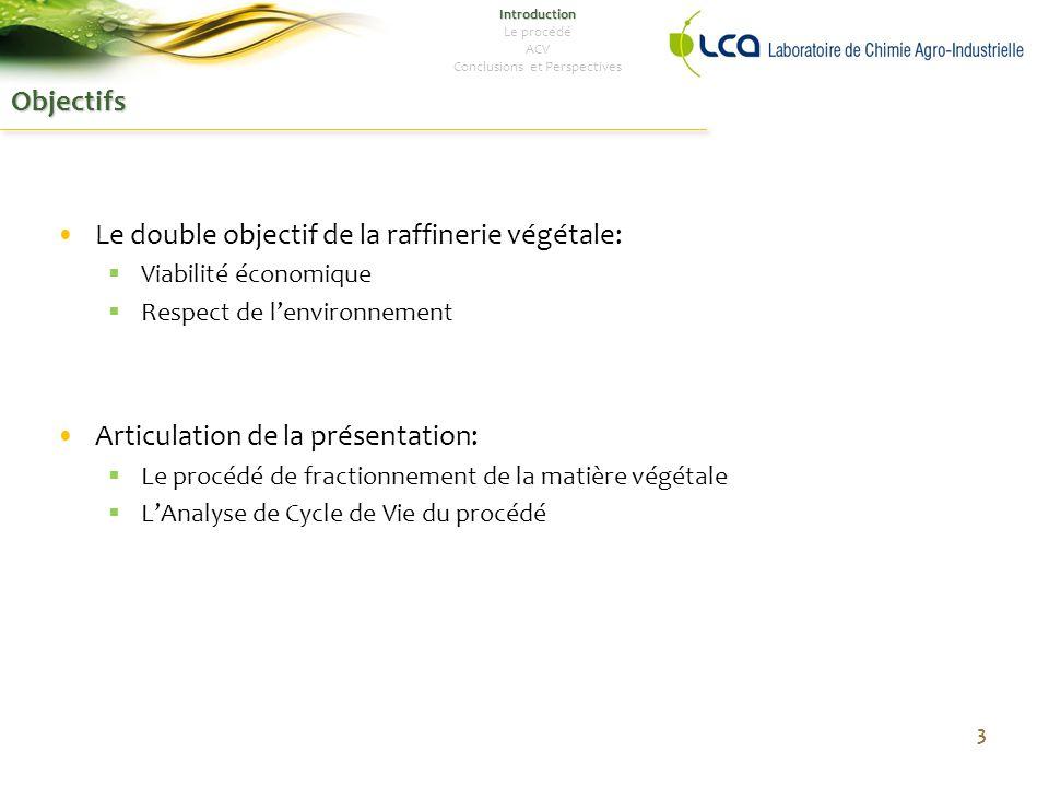 Résultats et Interprétation: Objectif 1, faire une comparaison entre les procédés complets 14 Introduction Le procédéACV Conclusions et Perspectives Objectif 1: Comparer les procédés entre eux