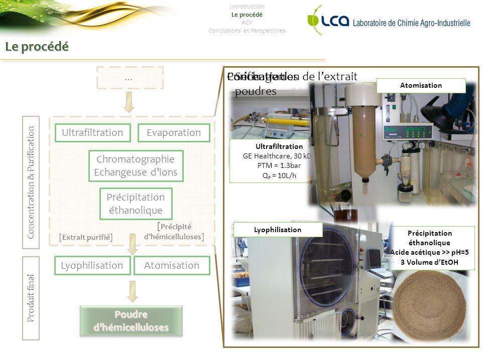 Le procédé 7 Evaporation Concentration & Purification Produit final Poudre d'hémicelluloses [Extrait purifié] [ Précipité d'hémicelluloses] Ultrafiltration LyophilisationAtomisation Précipitation éthanolique Chromatographie Echangeuse d'ions … Introduction Le procédé ACV Conclusions et Perspectives Evaporation sous vide 0,1 bar 40°C Ultrafiltration GE Healthcare, 30 kDa PTM = 1.3bar Q P = 10L/h Chromatographie échangeuse d'ions Amberlite IRA958-Cl Précipitation éthanolique Acide acétique >> pH=5 3 Volume d'EtOH Concentration de l'extraitPurification Lyophilisation Atomisation Séchage des poudres