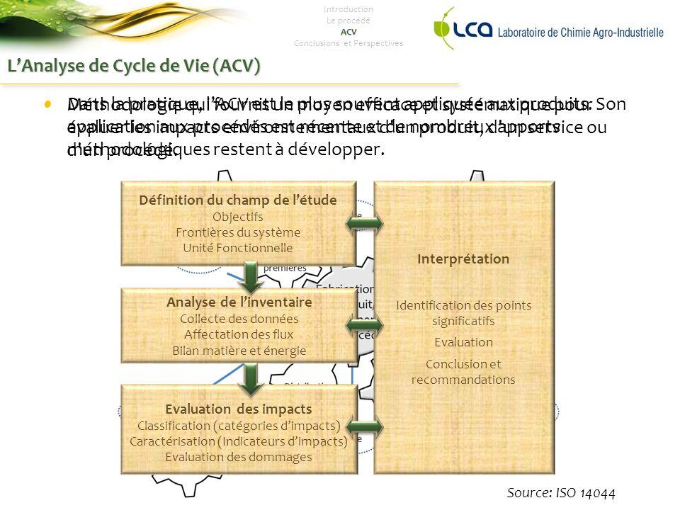 Objectifs et champs de l'étude : (1) Objectifs 9 Introduction Le procédéACV Conclusions et Perspectives Eco-conception d'un procédé de production d'un polymère végétal OBJECTIFS Faire une comparaison entre les scenarii et entre les procédés unitaires Evaluer les impacts environnementaux générés par chaque étape du procédé