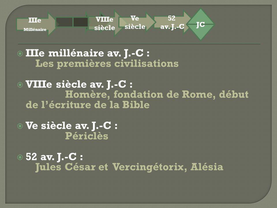  IIIe millénaire av. J.-C : Les premières civilisations  VIIIe siècle av. J.-C : Homère, fondation de Rome, début de l'écriture de la Bible  Ve siè