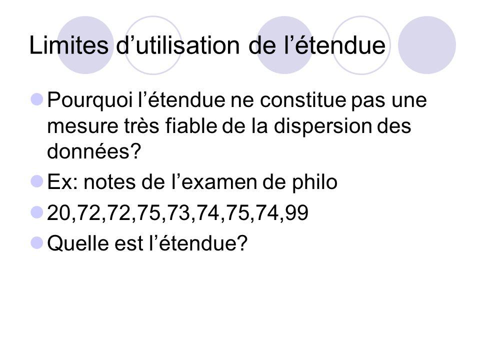 Limites d'utilisation de l'étendue Pourquoi l'étendue ne constitue pas une mesure très fiable de la dispersion des données? Ex: notes de l'examen de p