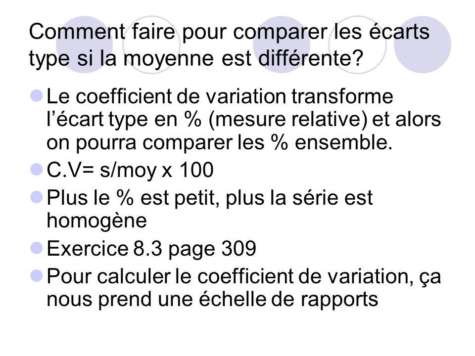 Comment faire pour comparer les écarts type si la moyenne est différente? Le coefficient de variation transforme l'écart type en % (mesure relative) e