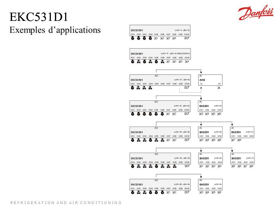 R E F R I G E R A T I O N A N D A I R C O N D I T I O N I N G EKC531D1EKC531D1 Exemples d'applications