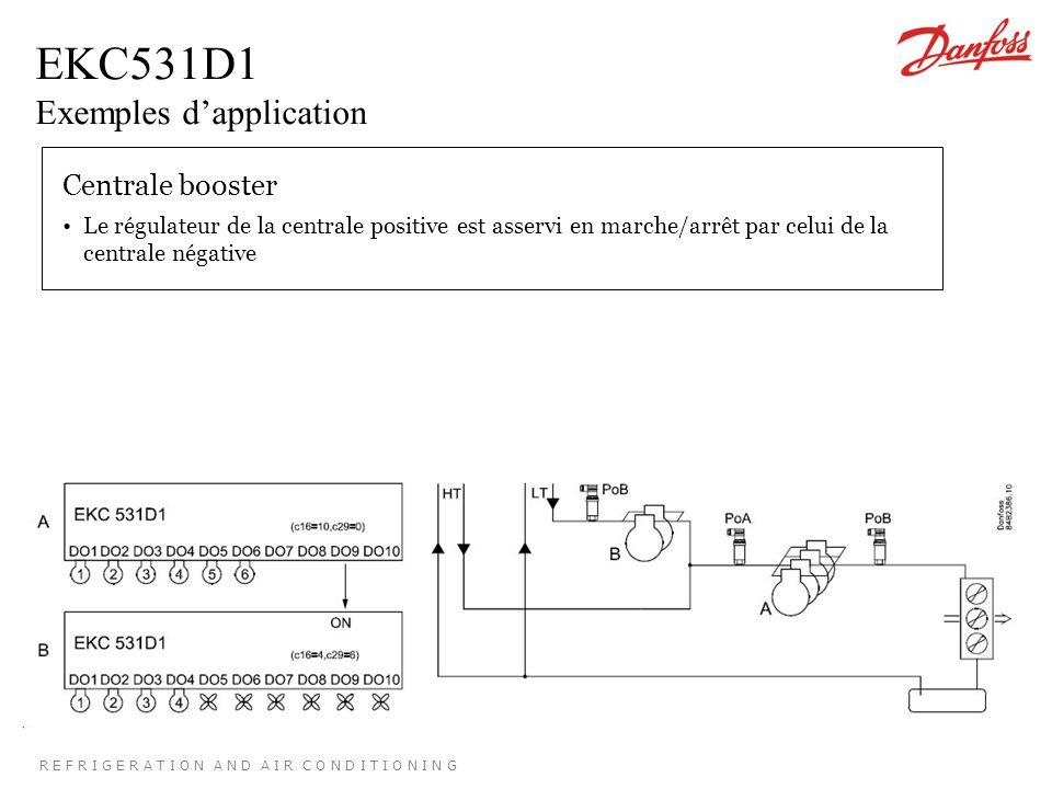 R E F R I G E R A T I O N A N D A I R C O N D I T I O N I N G EKC531D1 Exemples d'application Centrale booster Le régulateur de la centrale positive est asservi en marche/arrêt par celui de la centrale négative