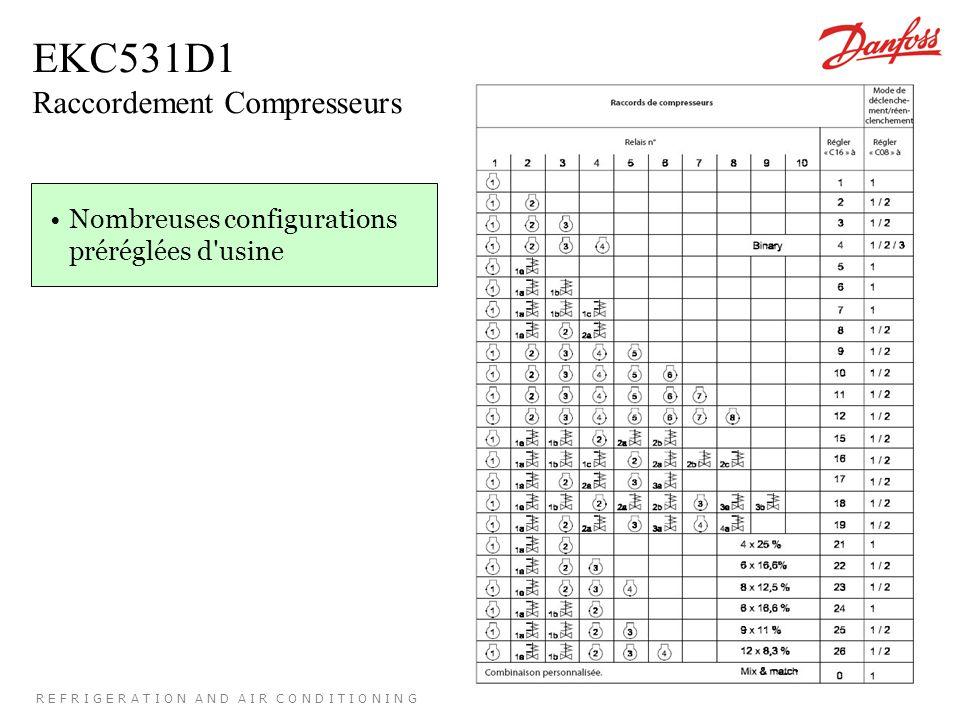 R E F R I G E R A T I O N A N D A I R C O N D I T I O N I N G EKC531D1 Raccordement Compresseurs Nombreuses configurations préréglées d usine