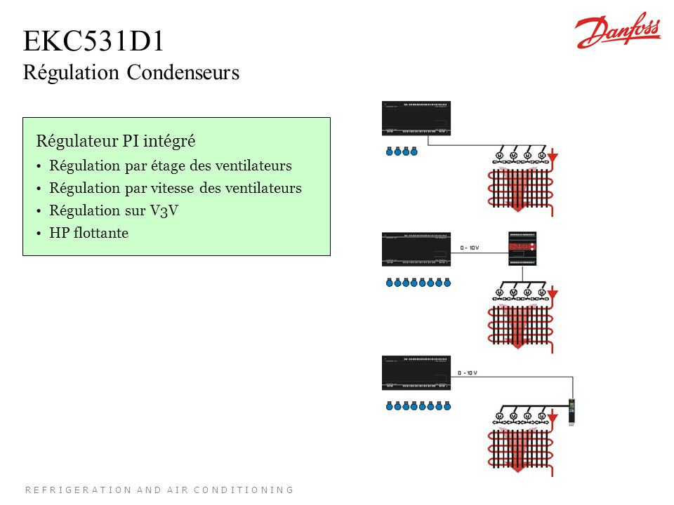 R E F R I G E R A T I O N A N D A I R C O N D I T I O N I N G R23 – Consigne Po [0°C]  -36°C ou -12°C R28 – Consigne Pc [35°C]  35°C ou 40°C C08 – Mode [1 (séquentiel)]  2 (cyclique) C09 – Type contact relais [0 (NO)]  0 C16 – Config.