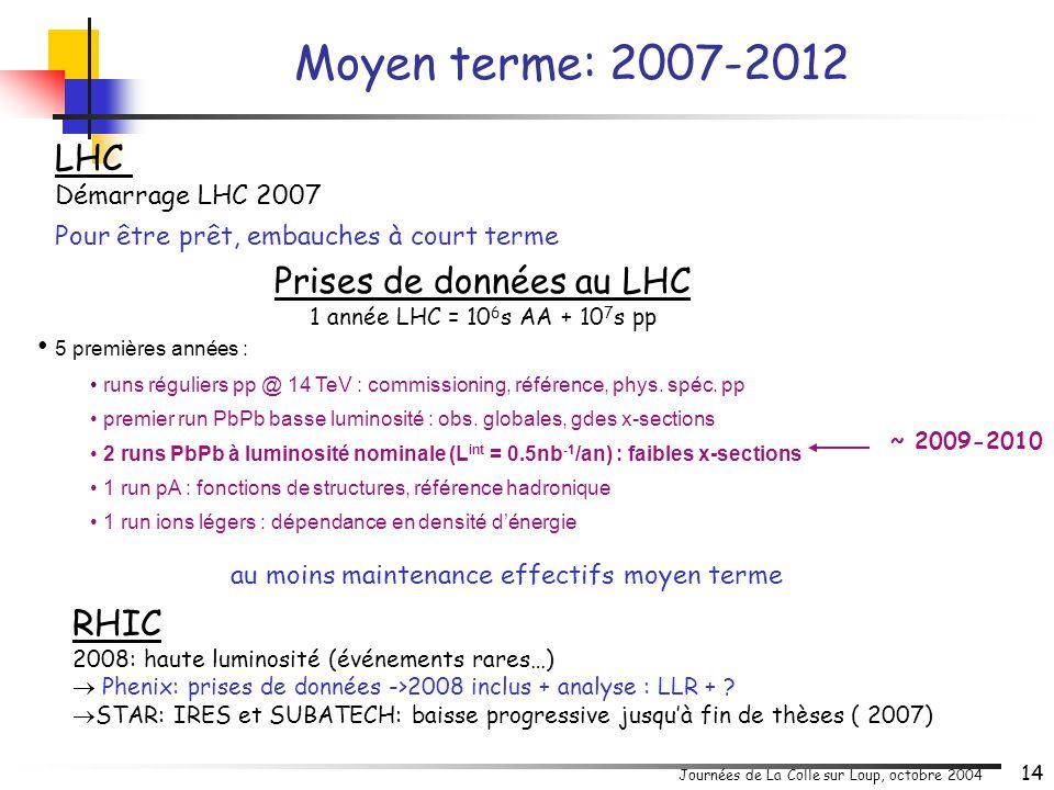 Journées de La Colle sur Loup, octobre 2004 14 5 premières années : runs réguliers pp @ 14 TeV : commissioning, référence, phys. spéc. pp premier run