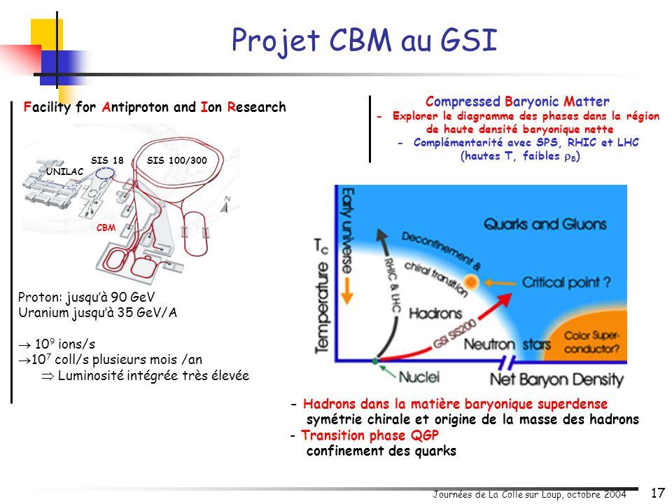 Journées de La Colle sur Loup, octobre 2004 17 Compressed Baryonic Matter - Explorer le diagramme des phases dans la région de haute densité baryoniqu