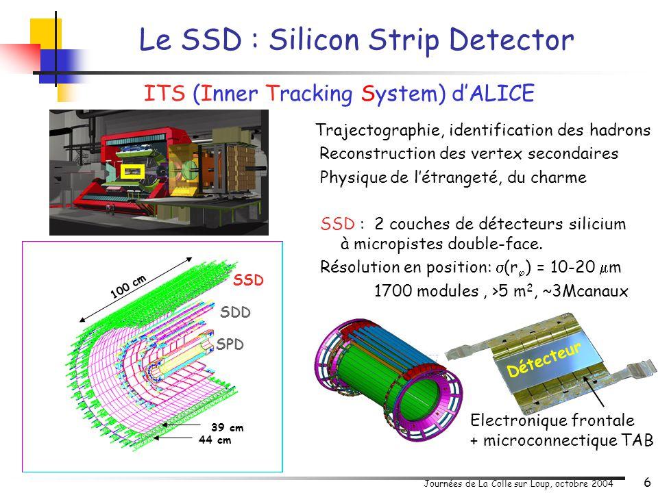 Journées de La Colle sur Loup, octobre 2004 6 ITS (Inner Tracking System) d'ALICE 39 cm 100 cm SDD SPD 44 cm SSD SSD : 2 couches de détecteurs siliciu