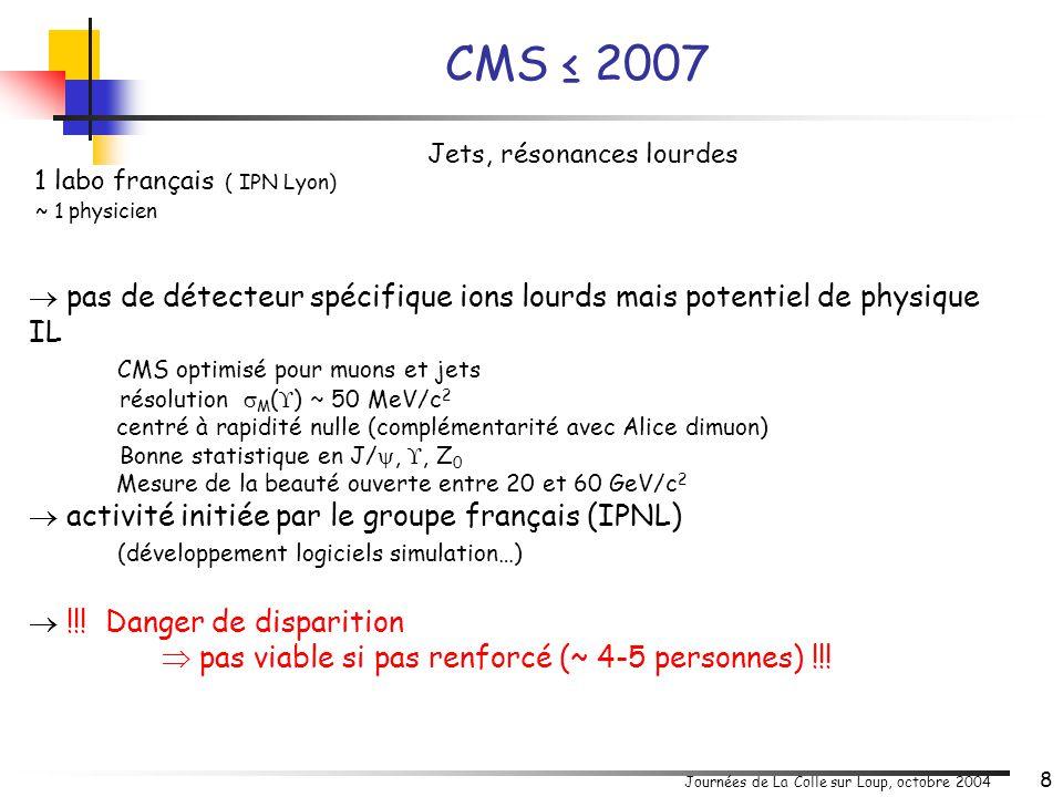 Journées de La Colle sur Loup, octobre 2004 9 Physique: étrangeté - mécanismes de production - dynamique de la collision (flot…) Figure SSD 2 labos (SUBATECH Nantes, IRES Strasbourg) 1997 6 physiciens ( 3 etp) Responsabilité du détecteur 8 thèses soutenues et 5 en cours SSD complet en 2004 SSD: lien entre détecteur vertex et TPC bonne résolution spatiale et mesure du dE/dx  améliorer la trajectographie partie centrale  améliorer la reconstruction de particules à faible durée de vie comme les particules étranges La France à STAR
