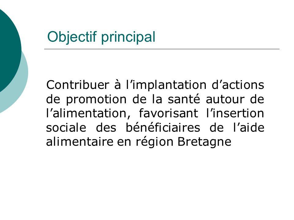 Objectif principal Contribuer à l'implantation d'actions de promotion de la santé autour de l'alimentation, favorisant l'insertion sociale des bénéficiaires de l'aide alimentaire en région Bretagne