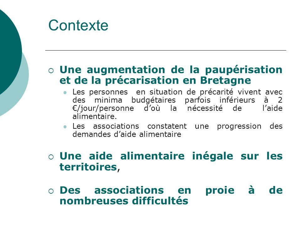 Contexte  Une augmentation de la paupérisation et de la précarisation en Bretagne Les personnes en situation de précarité vivent avec des minima budgétaires parfois inférieurs à 2 €/jour/personne d'où la nécessité de l'aide alimentaire.
