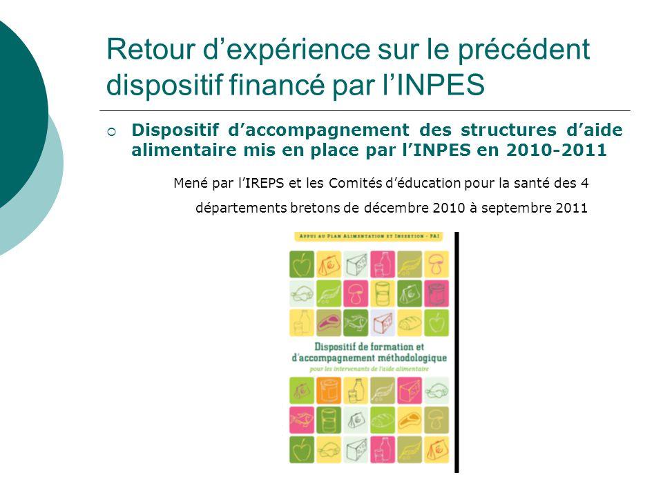 Retour d'expérience sur le précédent dispositif financé par l'INPES  Dispositif d'accompagnement des structures d'aide alimentaire mis en place par l'INPES en 2010-2011 Mené par l'IREPS et les Comités d'éducation pour la santé des 4 départements bretons de décembre 2010 à septembre 2011