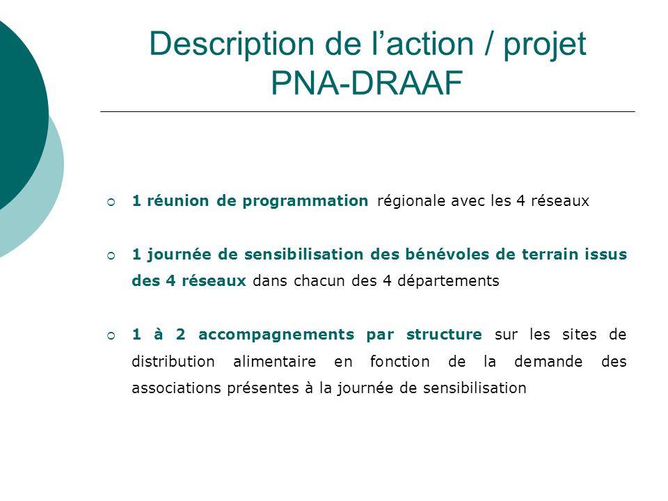 Description de l'action / projet PNA-DRAAF  1 réunion de programmation régionale avec les 4 réseaux  1 journée de sensibilisation des bénévoles de terrain issus des 4 réseaux dans chacun des 4 départements  1 à 2 accompagnements par structure sur les sites de distribution alimentaire en fonction de la demande des associations présentes à la journée de sensibilisation