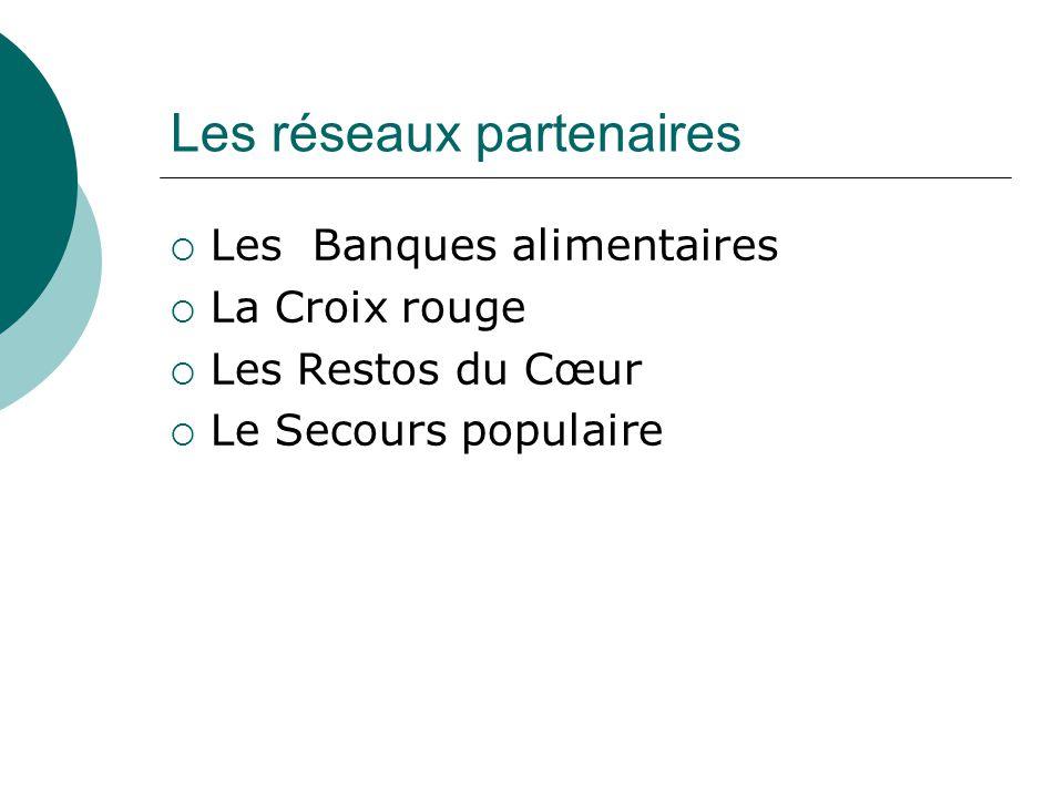 Les réseaux partenaires  Les Banques alimentaires  La Croix rouge  Les Restos du Cœur  Le Secours populaire