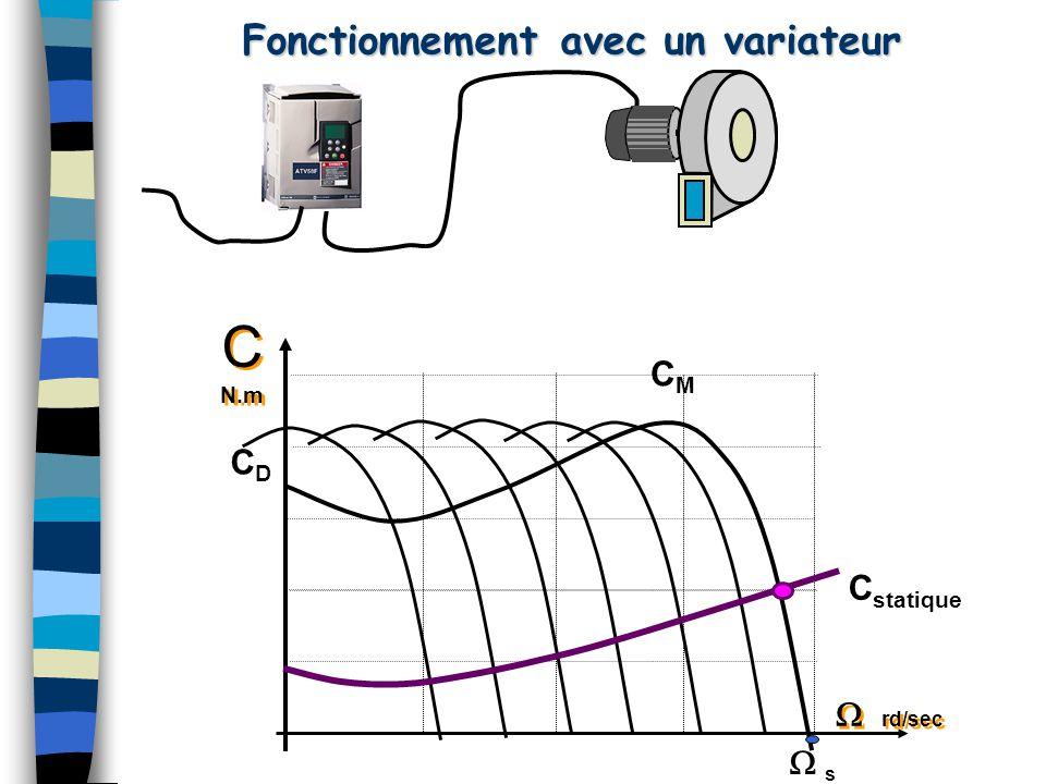 Fonctionnement avec un variateur C N.m C N.m  rd/sec CDCD CMCM  s s C statique