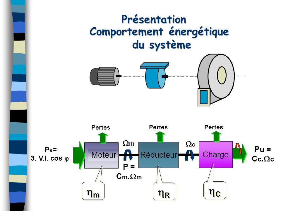 Présentation Moteur Charge mm cc Réducteur P = C m.  m P a = 3. V.I. cos  Pu = C c.  c Pertes mm mm RR RR CC CC Comportement énergé