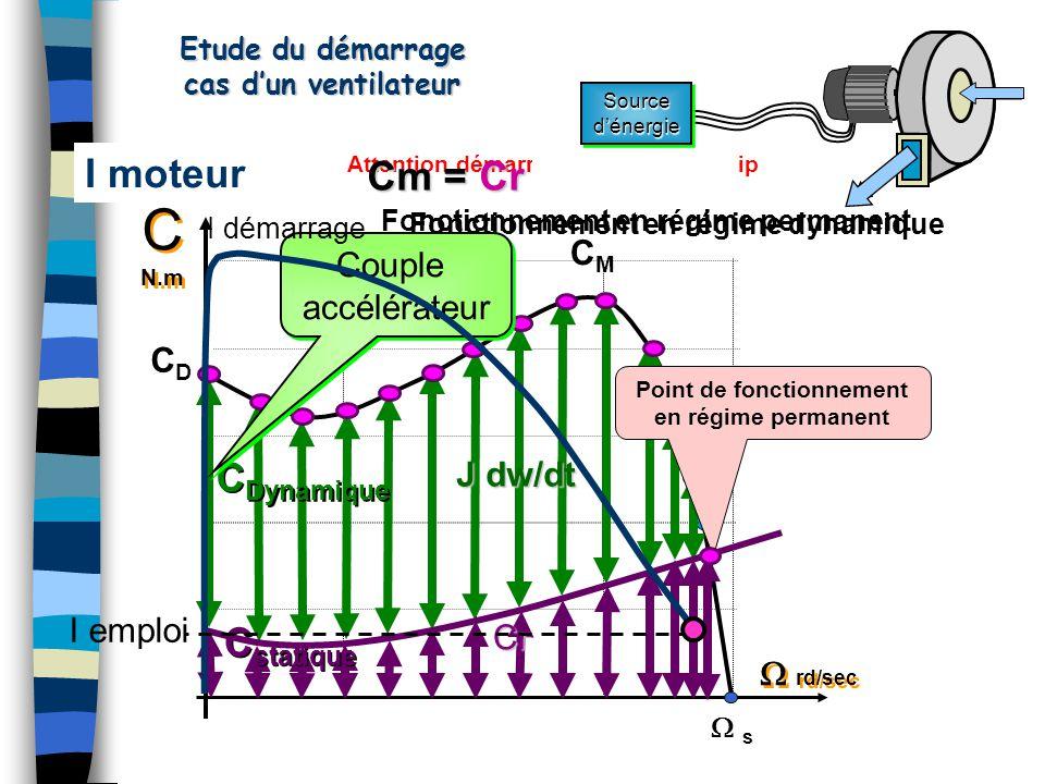 Etude du démarrage cas d'un ventilateur C N.m C N.m  rd/sec CDCD CMCM  s s C Dynamique C statique Couple accélérateur Couple accélérateur Point de