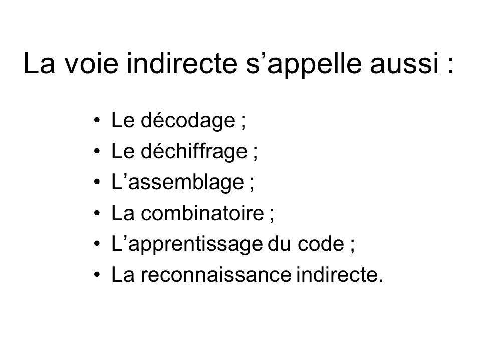 La voie indirecte s'appelle aussi : Le décodage ; Le déchiffrage ; L'assemblage ; La combinatoire ; L'apprentissage du code ; La reconnaissance indire