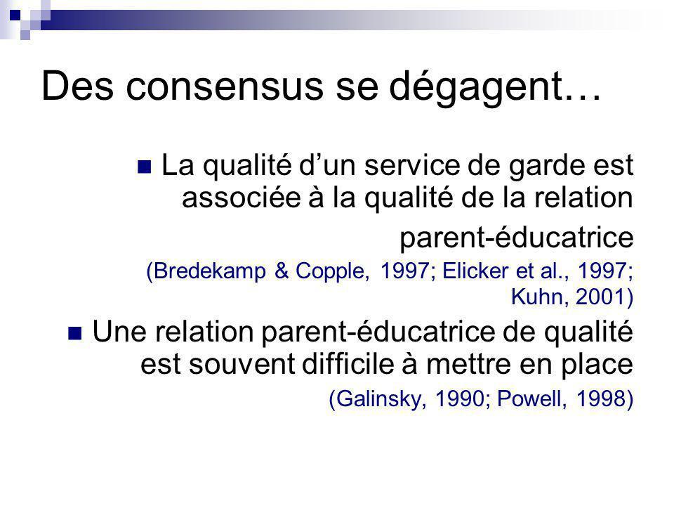 Des consensus se dégagent… La qualité d'un service de garde est associée à la qualité de la relation parent-éducatrice (Bredekamp & Copple, 1997; Elicker et al., 1997; Kuhn, 2001) Une relation parent-éducatrice de qualité est souvent difficile à mettre en place (Galinsky, 1990; Powell, 1998)