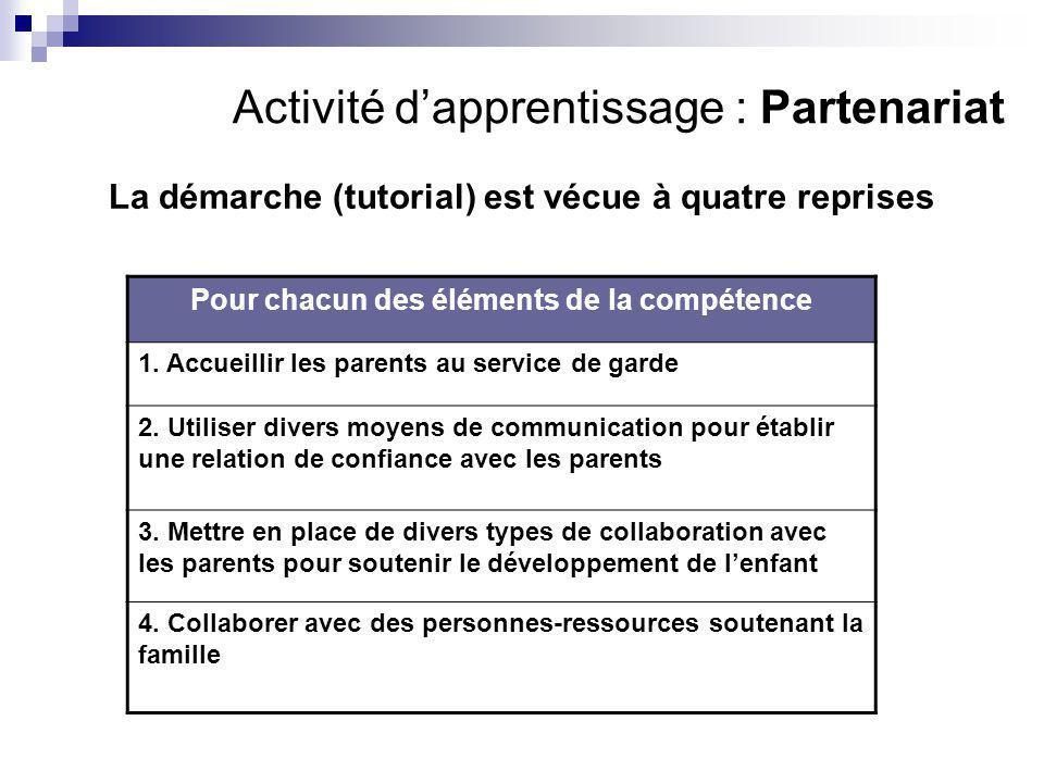 Activité d'apprentissage : Partenariat La démarche (tutorial) est vécue à quatre reprises Pour chacun des éléments de la compétence 1.