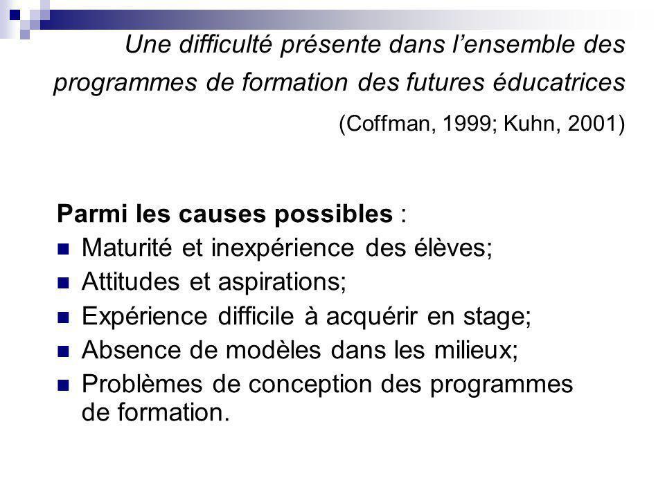 Activité d'apprentissage : Immersion Inspirée de pratiques en vigueur dans l'ancien programme et du stage hors champ (École Enfance Nouvelle) Éléments de la compétenceTâches à effectuer 1.