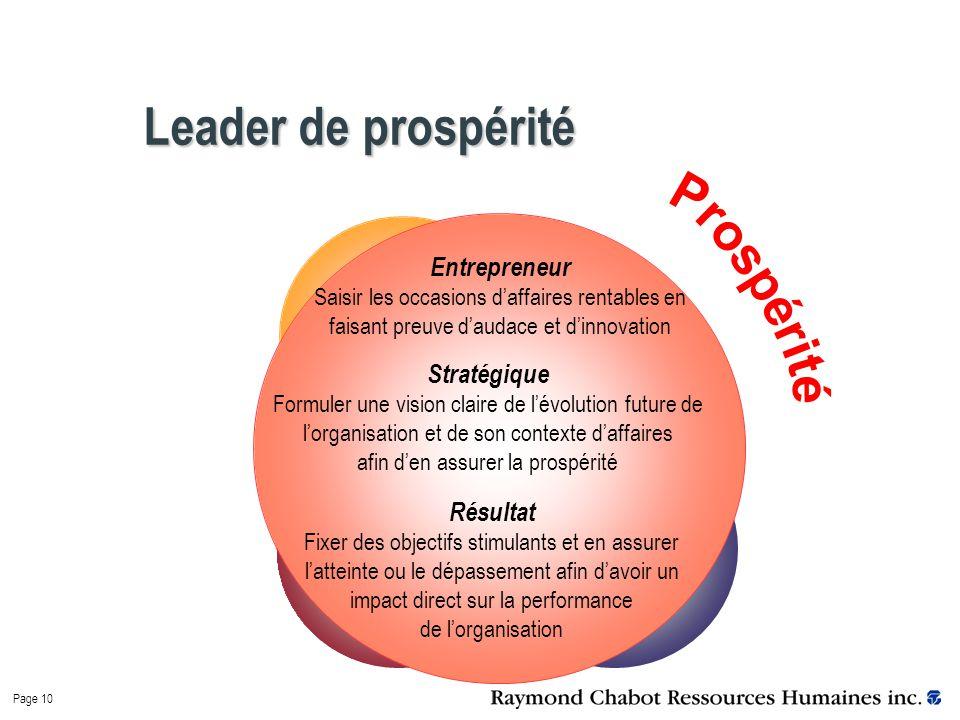Page 10 Leader de prospérité Entrepreneur Saisir les occasions d'affaires rentables en faisant preuve d'audace et d'innovation Stratégique Formuler une vision claire de l'évolution future de l'organisation et de son contexte d'affaires afin d'en assurer la prospérité Résultat Fixer des objectifs stimulants et en assurer l'atteinte ou le dépassement afin d'avoir un impact direct sur la performance de l'organisation