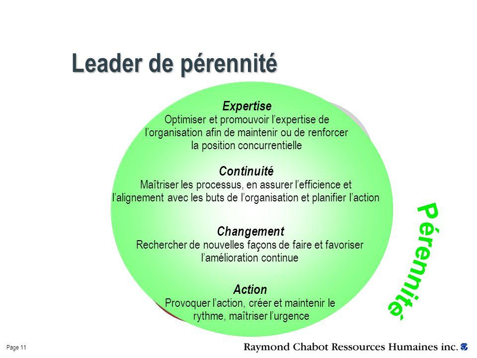 Page 11 Leader de pérennité Changement Rechercher de nouvelles façons de faire et favoriser l'amélioration continue Continuité Maîtriser les processus, en assurer l'efficience et l'alignement avec les buts de l'organisation et planifier l'action Expertise Optimiser et promouvoir l'expertise de l'organisation afin de maintenir ou de renforcer la position concurrentielle Action Provoquer l'action, créer et maintenir le rythme, maîtriser l'urgence