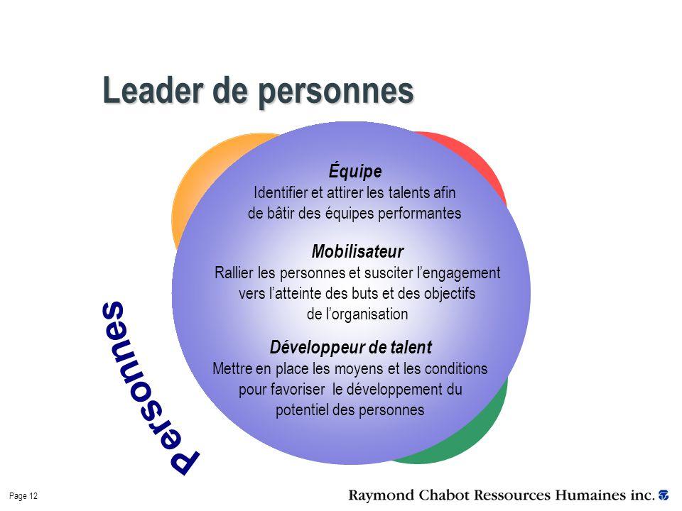 Page 12 Leader de personnes Équipe Identifier et attirer les talents afin de bâtir des équipes performantes Mobilisateur Rallier les personnes et susciter l'engagement vers l'atteinte des buts et des objectifs de l'organisation Développeur de talent Mettre en place les moyens et les conditions pour favoriser le développement du potentiel des personnes