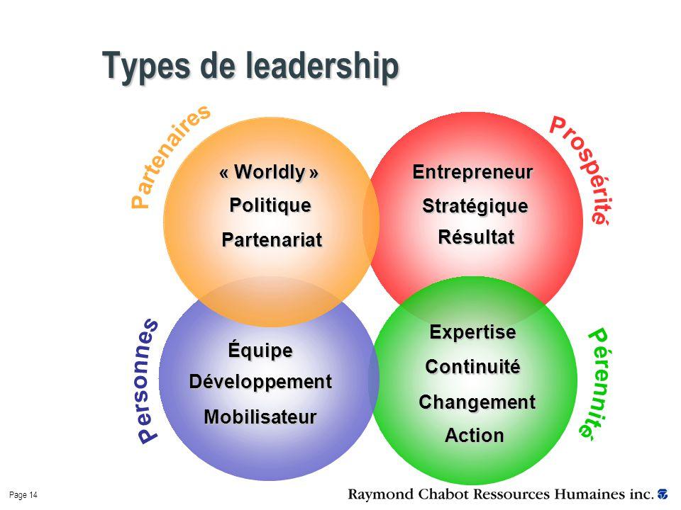 Page 14 Types de leadership « Worldly » Politique Partenariat Équipe Mobilisateur Développement Résultat Stratégique Changement Continuité Expertise Action Entrepreneur