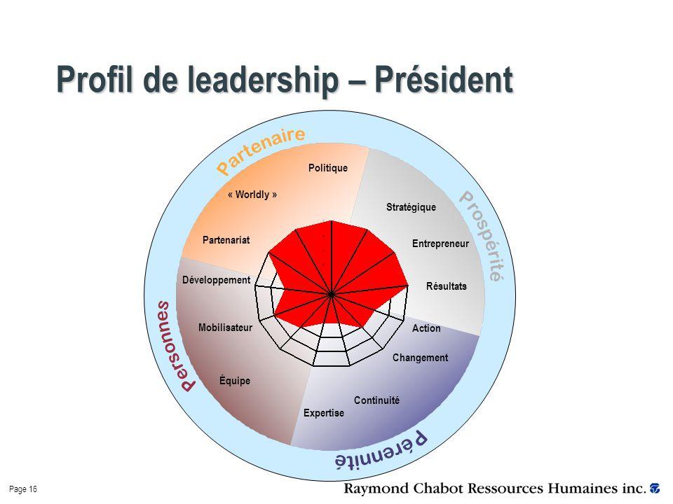Page 16 Profil de leadership – Président « Worldly » Partenariat Politique Stratégique Entrepreneur Résultats Action Continuité Expertise Équipe Mobilisateur Développement Changement