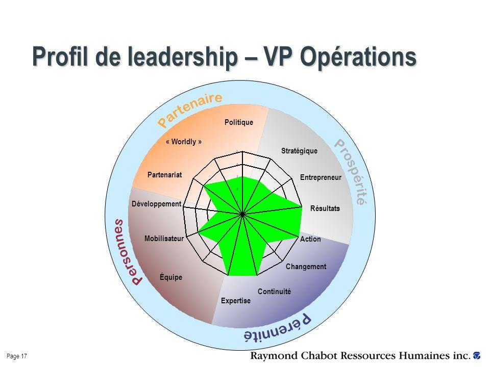 Page 17 Profil de leadership – VP Opérations « Worldly » Partenariat Politique Stratégique Entrepreneur Résultats Action Continuité Expertise Équipe Mobilisateur Développement Changement