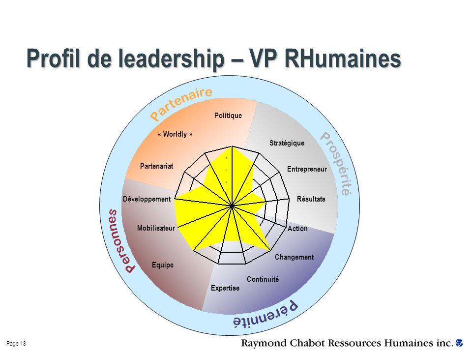 Page 18 Profil de leadership – VP RHumaines « Worldly » Partenariat Politique Stratégique Entrepreneur Résultats Action Continuité Expertise Équipe Mobilisateur Développement Changement