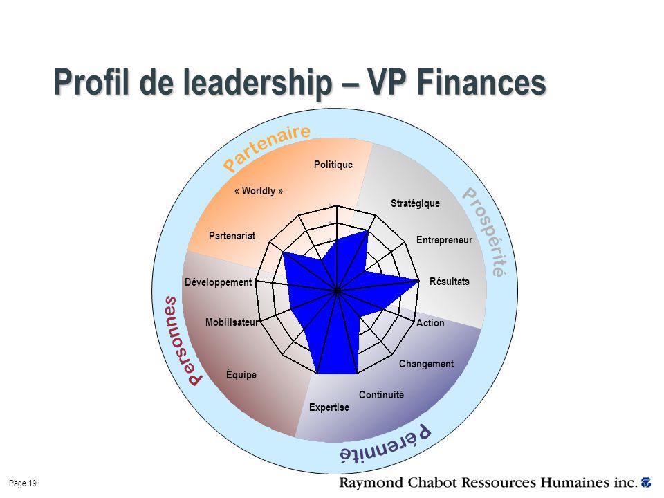Page 19 Profil de leadership – VP Finances « Worldly » Partenariat Politique Stratégique Entrepreneur Résultats Action Continuité Expertise Équipe Mobilisateur Développement Changement