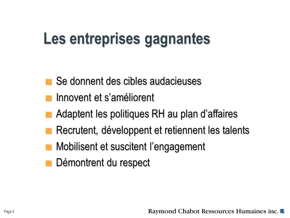 Page 6 Les entreprises gagnantes Se donnent des cibles audacieuses Innovent et s'améliorent Adaptent les politiques RH au plan d'affaires Recrutent, développent et retiennent les talents Mobilisent et suscitent l'engagement Démontrent du respect