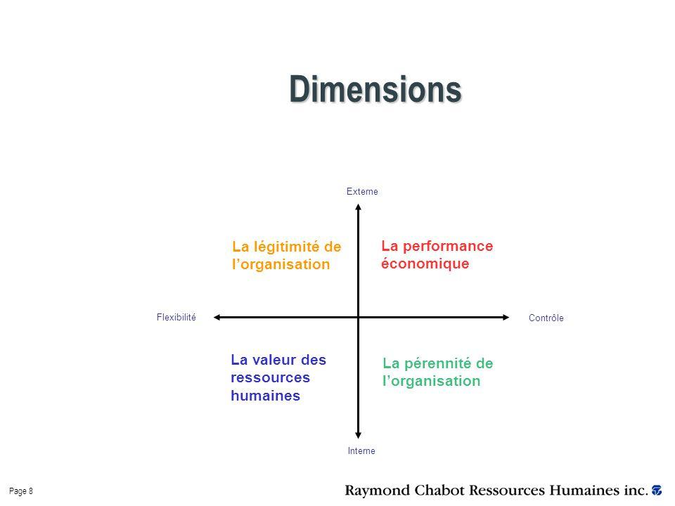 Page 8 Dimensions Externe Interne La performance économique La légitimité de l'organisation La valeur des ressources humaines La pérennité de l'organisation Contrôle Flexibilité