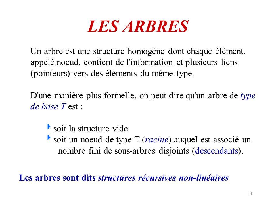 1 LES ARBRES Un arbre est une structure homogène dont chaque élément, appelé noeud, contient de l'information et plusieurs liens (pointeurs) vers des