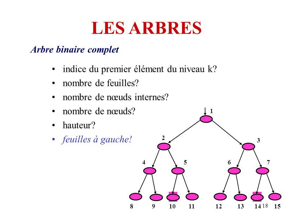18 9 9 Arbre binaire complet 1 indice du premier élément du niveau k? nombre de feuilles? nombre de nœuds internes? nombre de nœuds? hauteur? feuilles
