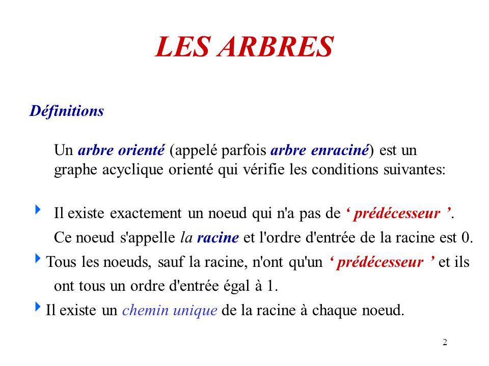 2 LES ARBRES Définitions Un arbre orienté (appelé parfois arbre enraciné) est un graphe acyclique orienté qui vérifie les conditions suivantes:  Il e