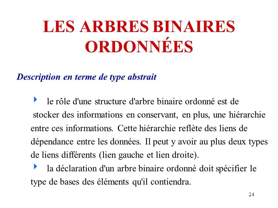 24 LES ARBRES BINAIRES ORDONNÉES Description en terme de type abstrait  le rôle d'une structure d'arbre binaire ordonné est de stocker des informatio