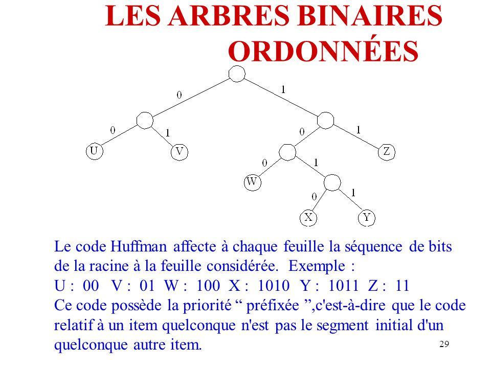 29 LES ARBRES BINAIRES ORDONNÉES Le code Huffman affecte à chaque feuille la séquence de bits de la racine à la feuille considérée. Exemple : U : 00 V