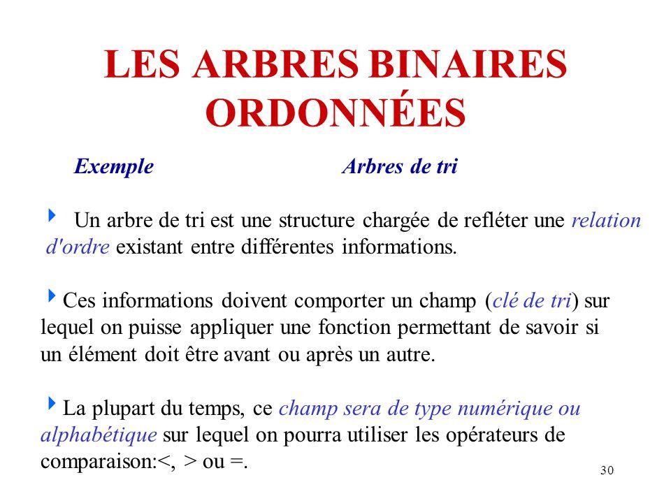 30 LES ARBRES BINAIRES ORDONNÉES ExempleArbres de tri  Un arbre de tri est une structure chargée de refléter une relation d'ordre existant entre diff