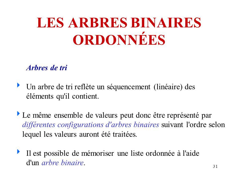 31 LES ARBRES BINAIRES ORDONNÉES Arbres de tri  Un arbre de tri reflète un séquencement (linéaire) des éléments qu'il contient.  Le même ensemble de