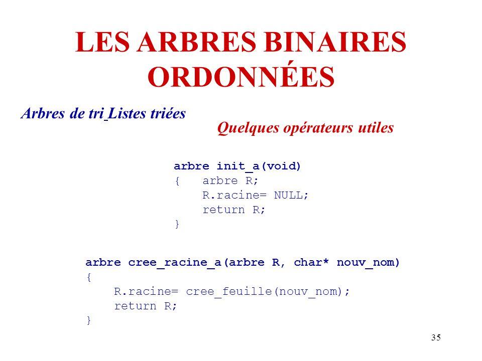 35 LES ARBRES BINAIRES ORDONNÉES Arbres de tri Listes triées arbre init_a(void) { arbre R; R.racine= NULL; return R; } Quelques opérateurs utiles arbr