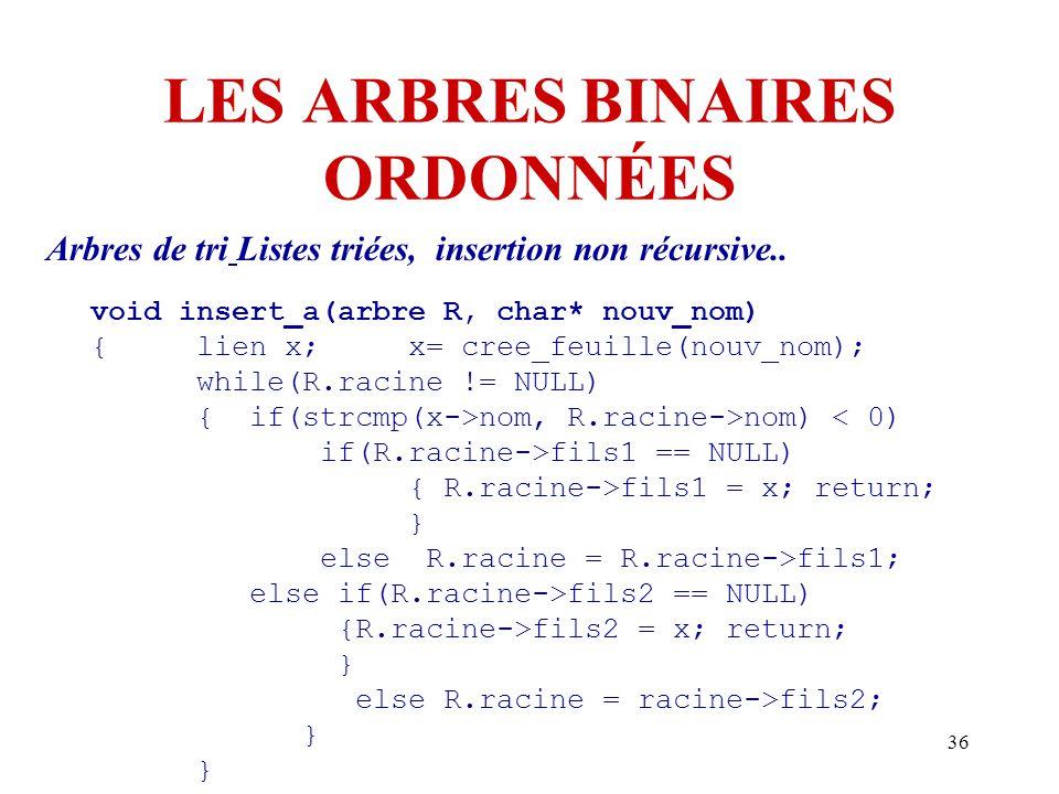 36 LES ARBRES BINAIRES ORDONNÉES Arbres de tri Listes triées, insertion non récursive.. void insert_a(arbre R, char* nouv_nom) { lien x; x= cree_feuil