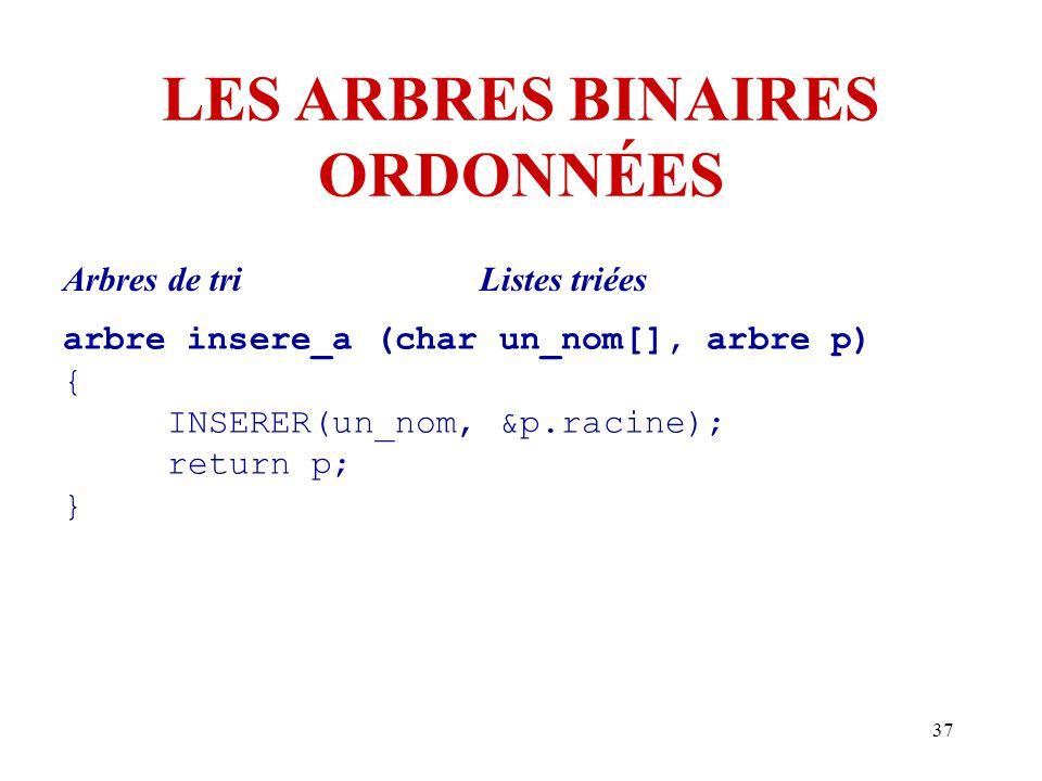 37 LES ARBRES BINAIRES ORDONNÉES Arbres de triListes triées arbre insere_a (char un_nom[], arbre p) { INSERER(un_nom, &p.racine); return p; }