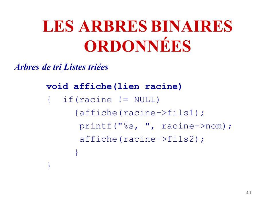 41 LES ARBRES BINAIRES ORDONNÉES Arbres de tri Listes triées void affiche(lien racine) { if(racine != NULL) {affiche(racine->fils1); printf(