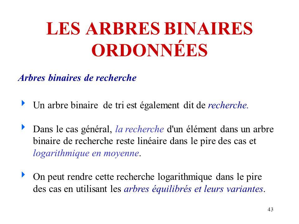 43 LES ARBRES BINAIRES ORDONNÉES Arbres binaires de recherche  Un arbre binaire de tri est également dit de recherche.  Dans le cas général, la rech