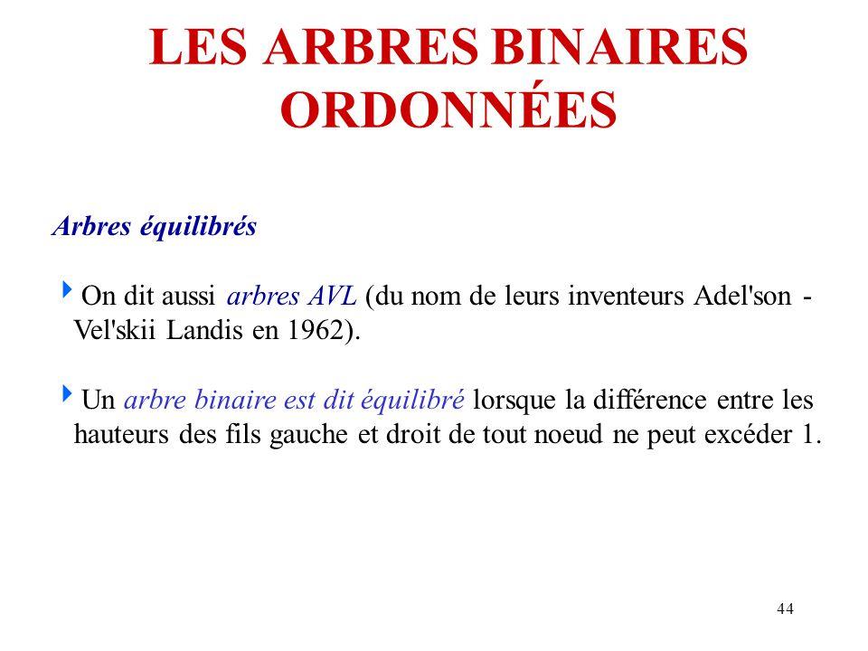 44 LES ARBRES BINAIRES ORDONNÉES Arbres équilibrés  On dit aussi arbres AVL (du nom de leurs inventeurs Adel'son - Vel'skii Landis en 1962).  Un arb